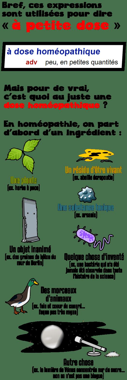 Les ingrédients en homéopathie