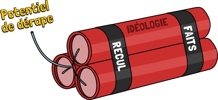 militantisme science idéologie explosif