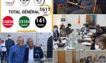 [Côte d'Ivoire] «La capitale économique Abidjan vit au rythme du virus à corona et des élections législatives»