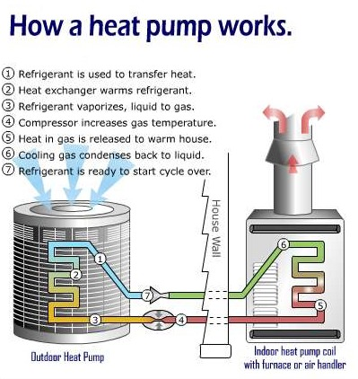 Image Result For How Much Should A Water Heater Cost To Install