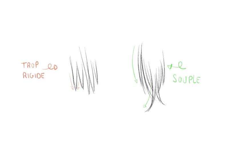 Dessiner des cheveux courts 4