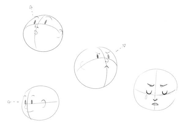 ligne des yeux visage technique dessin trois quart