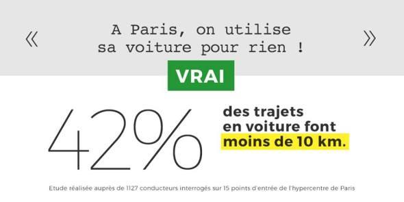 jardiniers à vélo chiffre clés transportmarchandise paris ile de france paysagiste