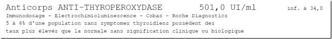 resultats analyse anti-TPO Roche Cobas