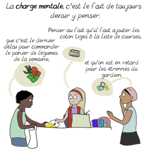 charge mentale solutions
