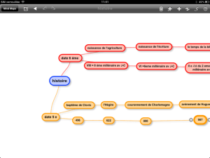 prise de note en classe sur l'iPad - SimpleMind