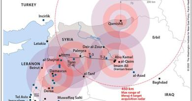 A-t-on dévasté Beyrouth pour empêcher le Liban d'intégrer la Défense aérienne syro-iranienne?