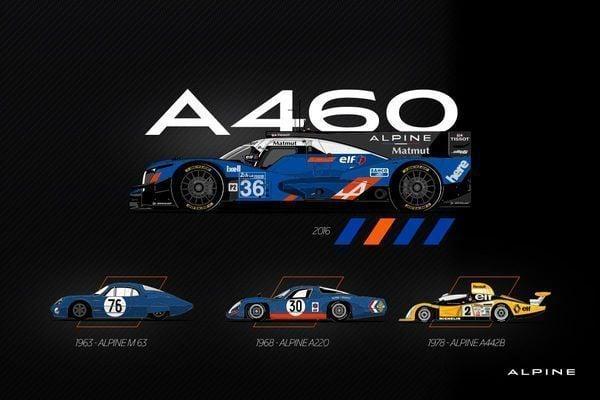 F9A97982 C2C3 486E 83EC 4C43B2FCFF69   L'Alpine A220: La fin d'une époque - 3ème partie