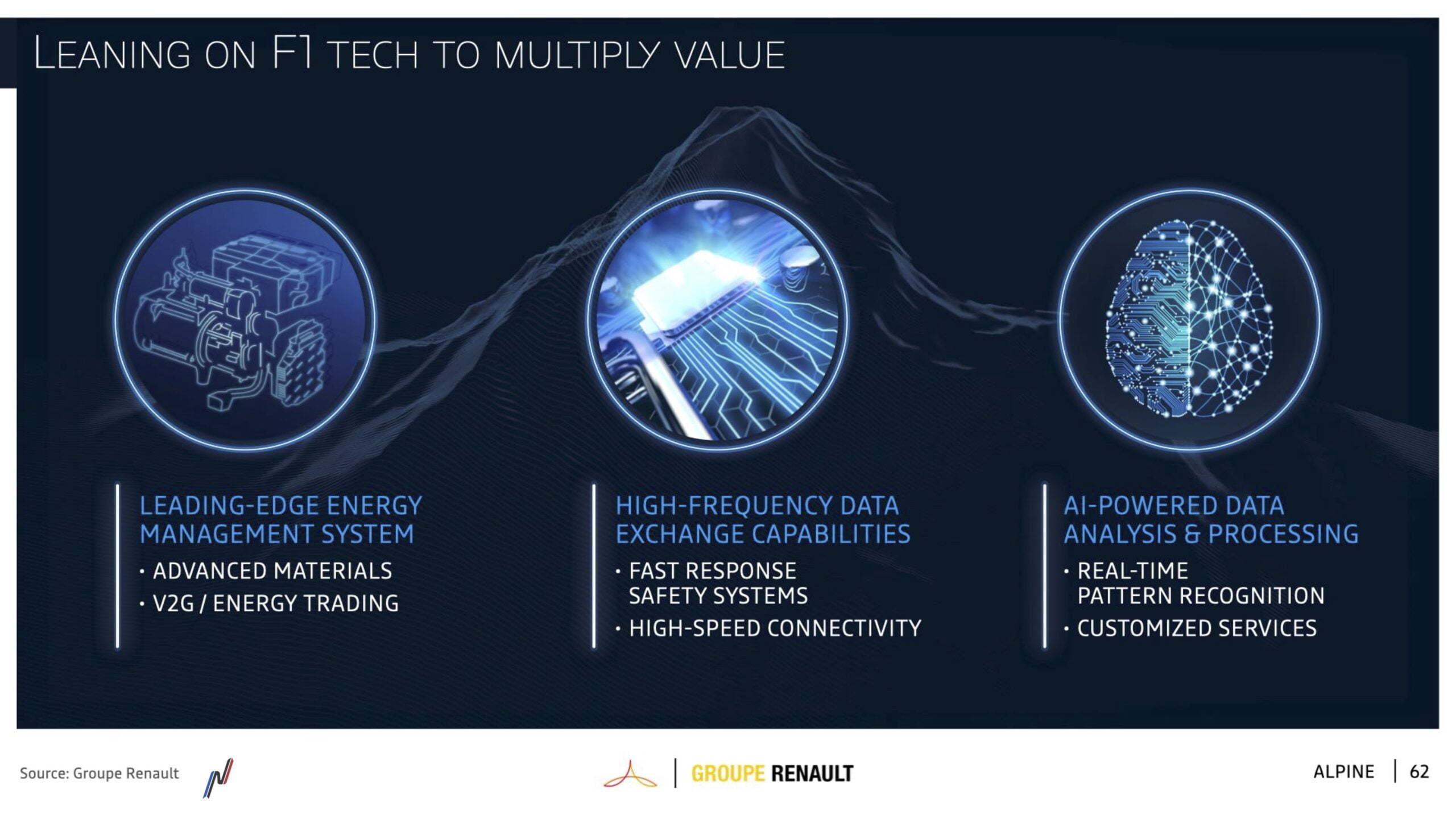 4 Alpine Renaulution 2021 lesalpinistes scaled | Alpine prend officiellement le virage de l'électrique à 100% … en partenariat avec Lotus !
