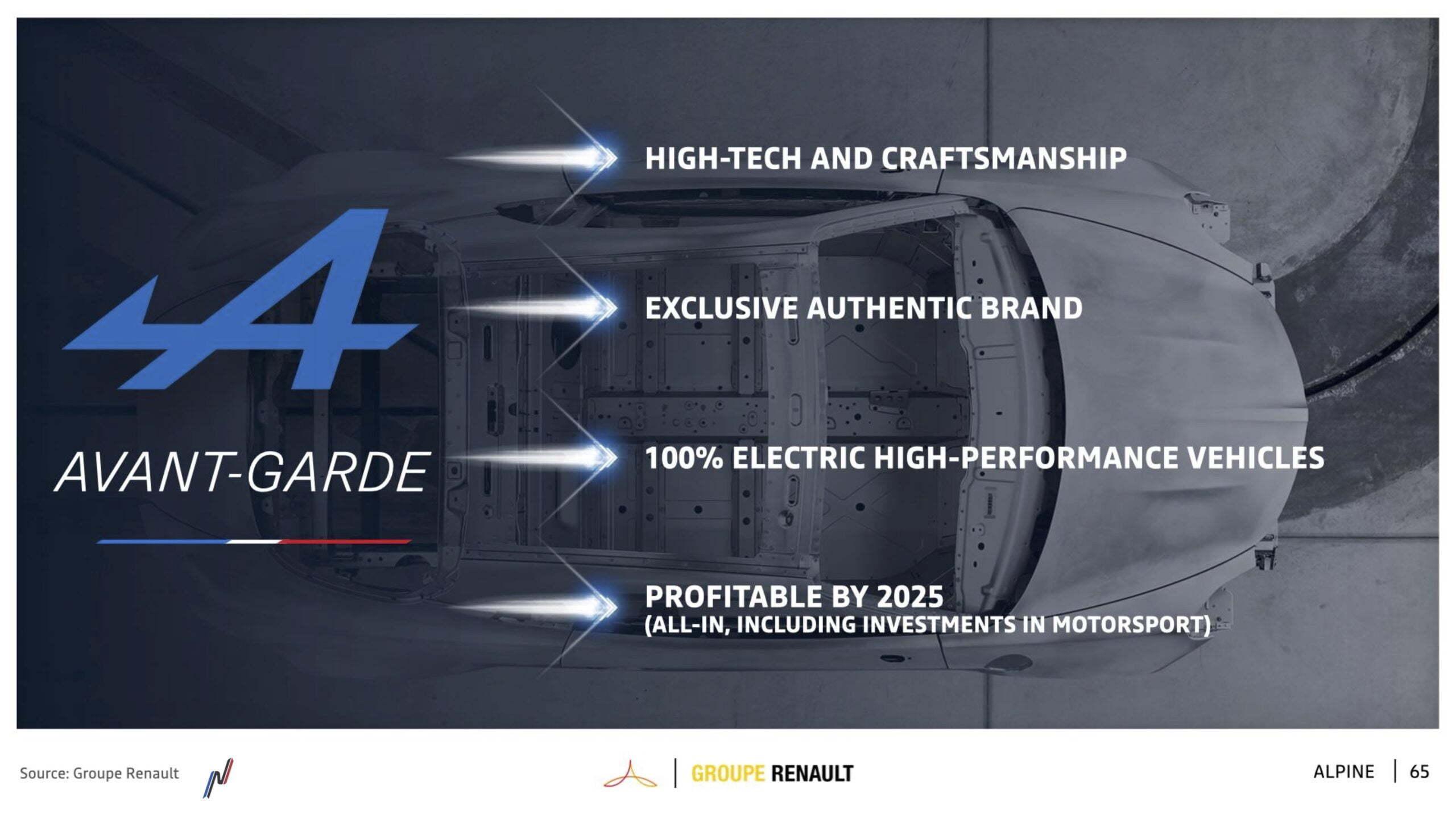 7 Alpine Renaulution 2021 lesalpinistes scaled | Alpine prend officiellement le virage de l'électrique à 100% … en partenariat avec Lotus !