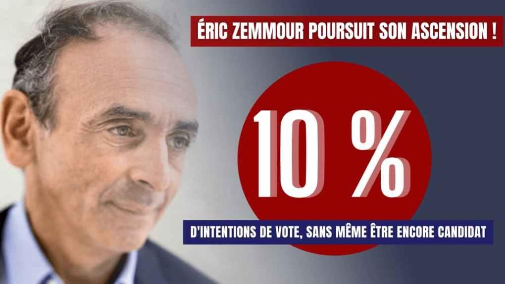 Zemmour 10%