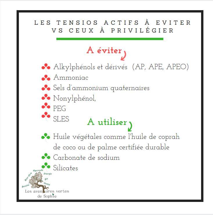 Comparatif des tensio-actifs à éviter et à choisir