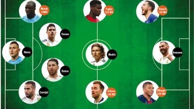 Photo de Real Madrid. 800 M€ pour la dream team