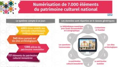 Photo de Numérisation de 7.000 éléments du patrimoine culturel national