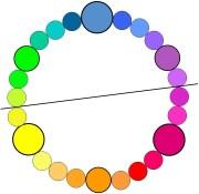 ceci n'est pas une bonne représentation des gammes de couleur pour un test de colorimétrie