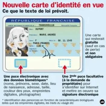 Nouvelle Carte Didentité Pour Tous Les Français Dès 2021