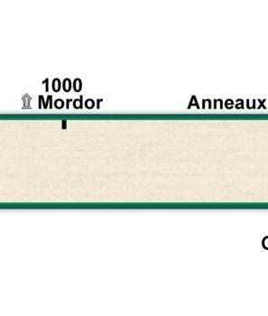 Chronologie d'Arda
