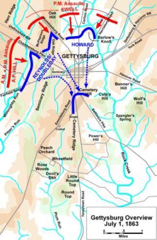 Carte des offensives de la Confédération en rouge et de l'Union en bleu lors de la journée du 1 juillet.