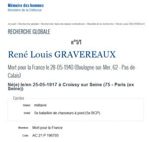 Mémoire des hommes (28-05-1940)