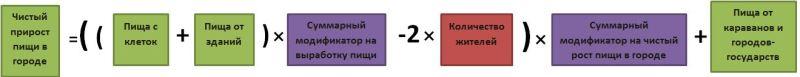 формула роста населения