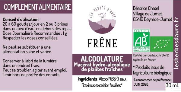 etiquette_alfrene