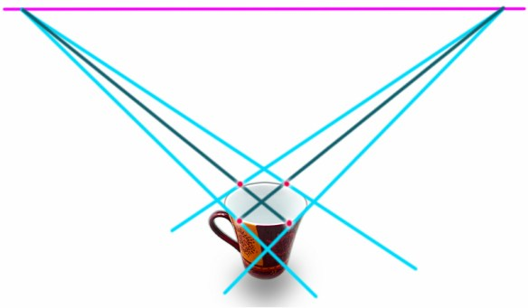 taza-ellipse-perspective-2points