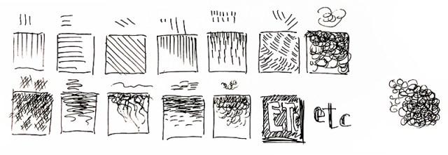 tests, expérimentations de lignes de différentes types à l'encre au stylo