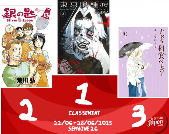 Classement Manga 2015 | semaine 26