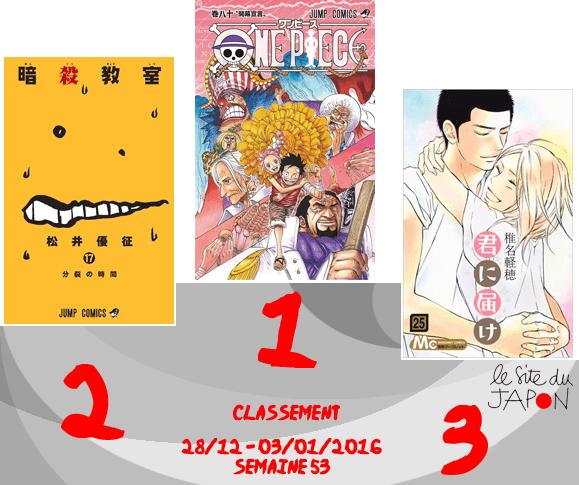 Classement Manga 2015 | semaine 53 | 28/12/2015 au 03/01/2016