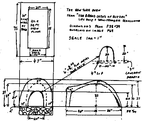 Build DIY Plans for outdoor wood burning oven PDF Plans