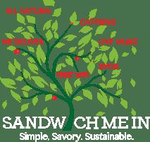 sandwich-1