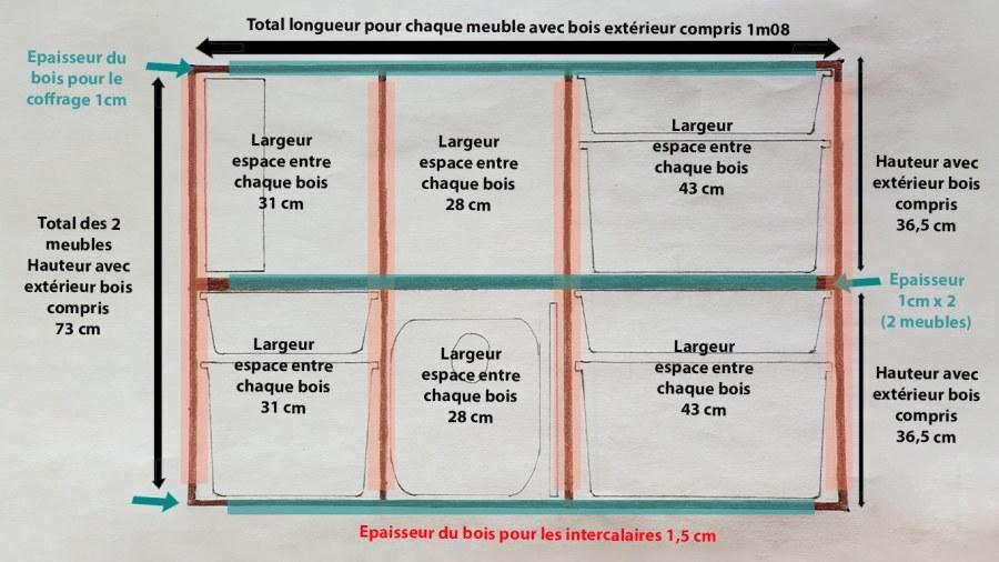 Plan structure du meuble