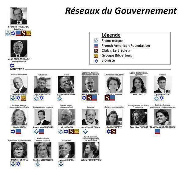 rc3a9seaux-du-gouvernement