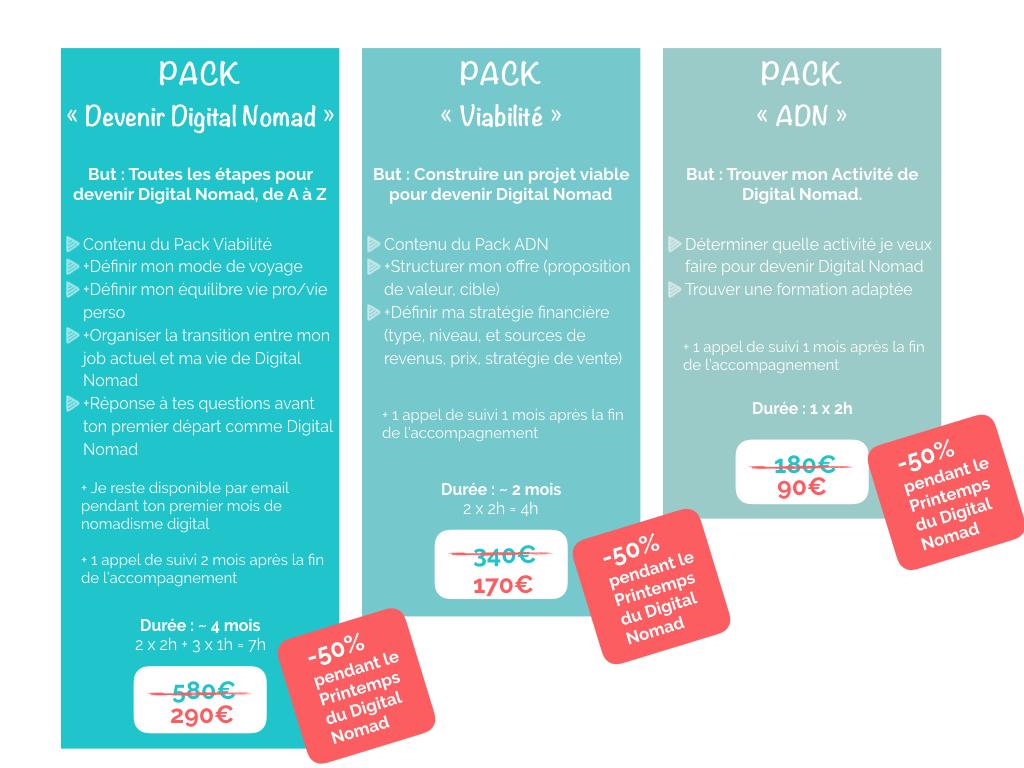 Packs d'Accompagnement Digital Nomad à -50% pendant le Printemps du Digital Nomad
