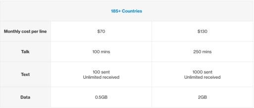 Verizon Tarifs Internet International Monthly Plan