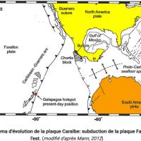 Schéma évolution plaque caraibes mise en place Grand Arc CaraibeSchéma évolution plaque Caraibe : subduction de la plaque Farallon