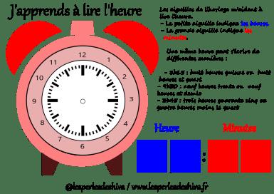Page activité horloge à imprimer