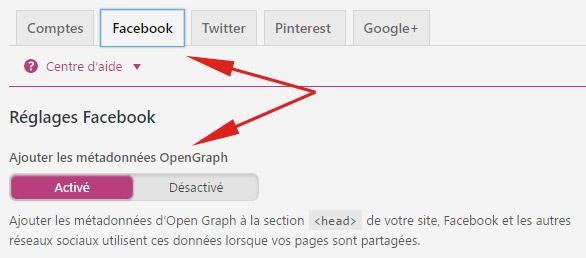 activer les données Open Graph