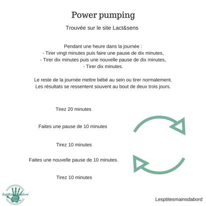 tirer mon lait power pumping