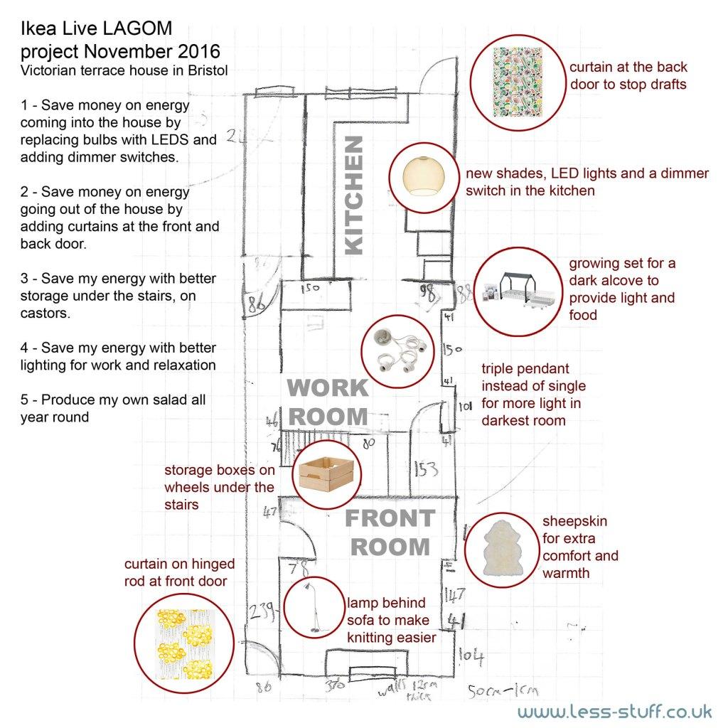 Live Lagom project Ikea