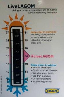 live-lagom-temp