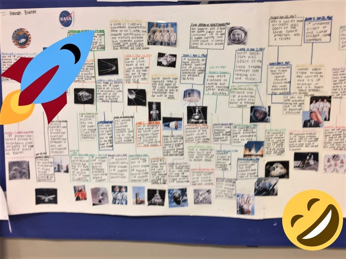 Space Topic History Lesson Space Race Timeline