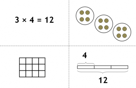 multiplication-matching-cards (1)