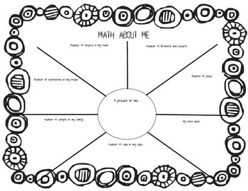 Math About Me – Numbers Are All Around Us