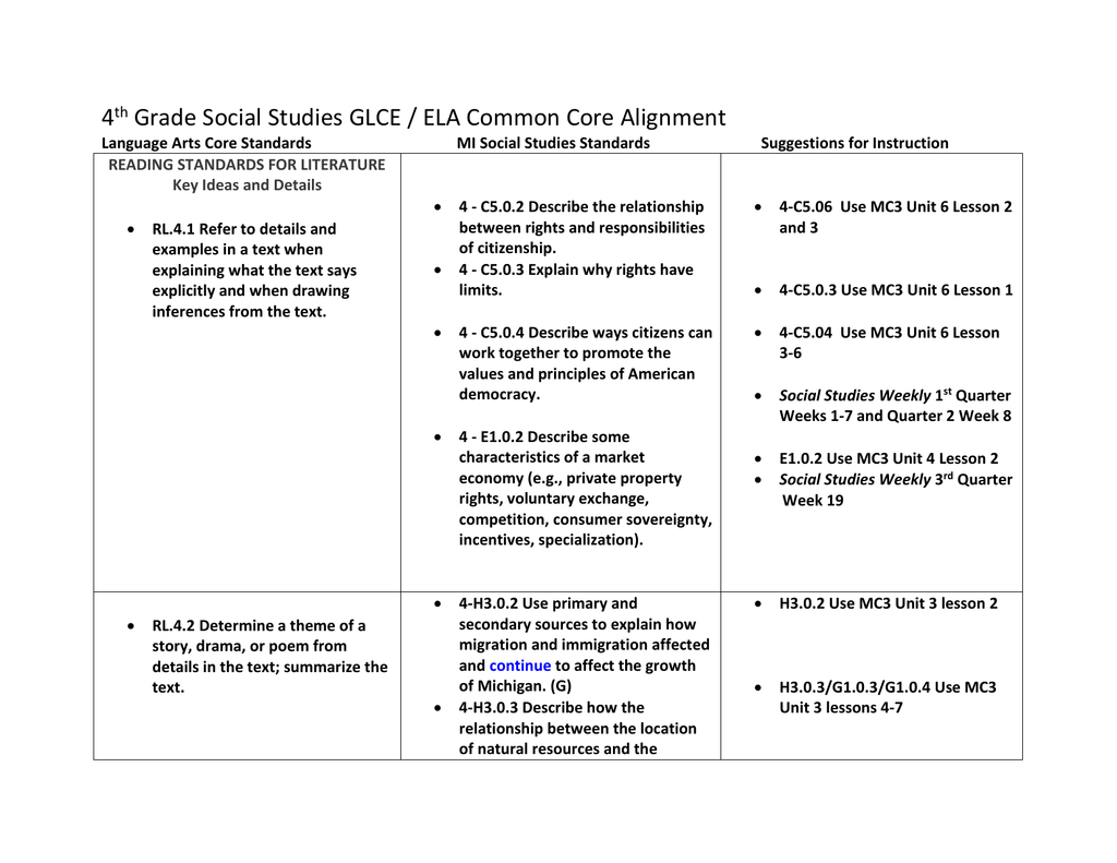 Lesson Plans On Immigration 4th Grade