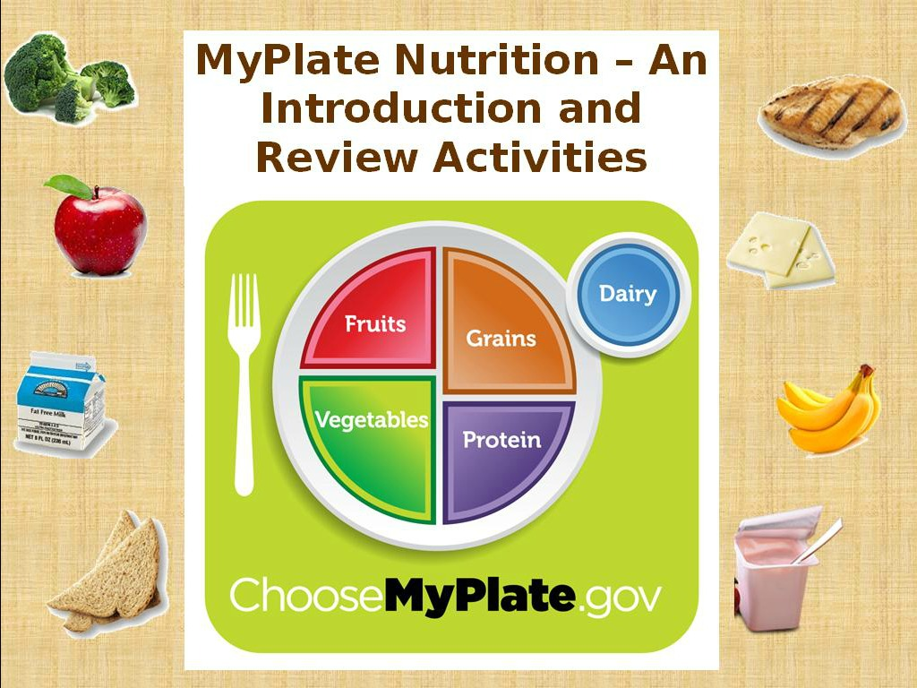 MyPlate Nutrition: Introduction & Review Activities - Lessons for