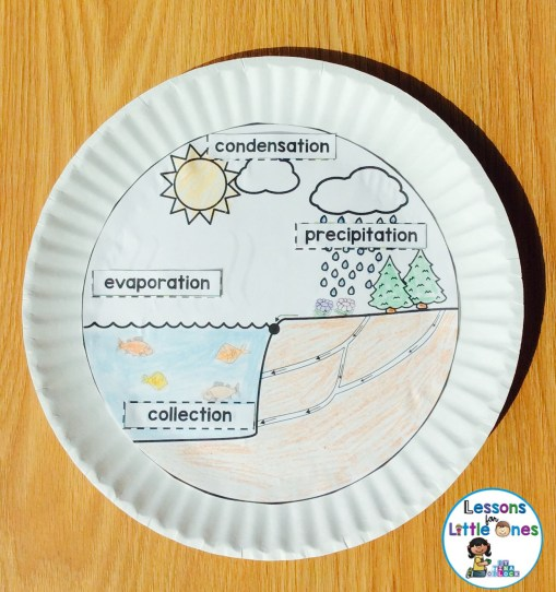 water cycle paper plate craftivity