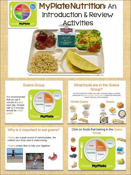 MyPlate Nutrition An Introduction with Review Activities