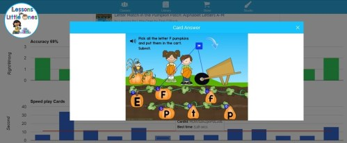 letter recognition student assessment report