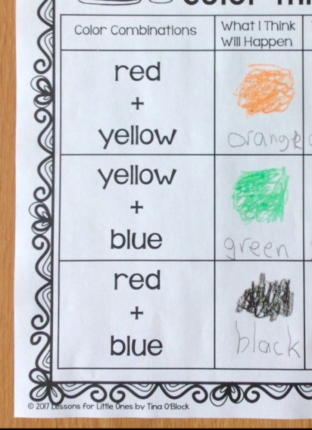 magic milk color mixing science experiment page